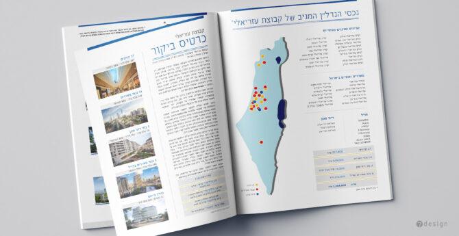 עיצוב כפולת עמודים בדוח כספי, שילוב תרשימים ותמונות