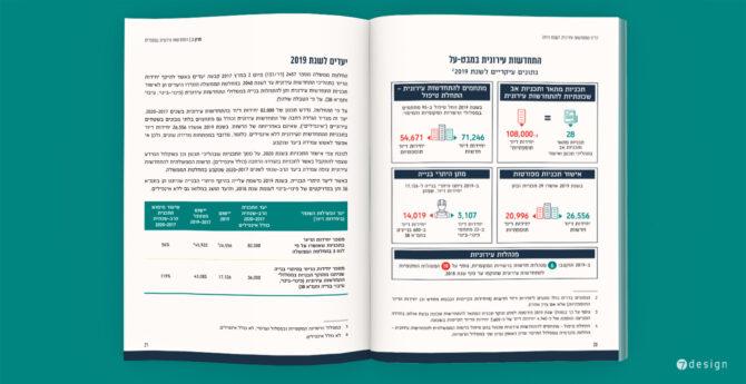 עיצוב כפולת עמודים כולל עיצוב אינפוגרפיקות ייחודיות