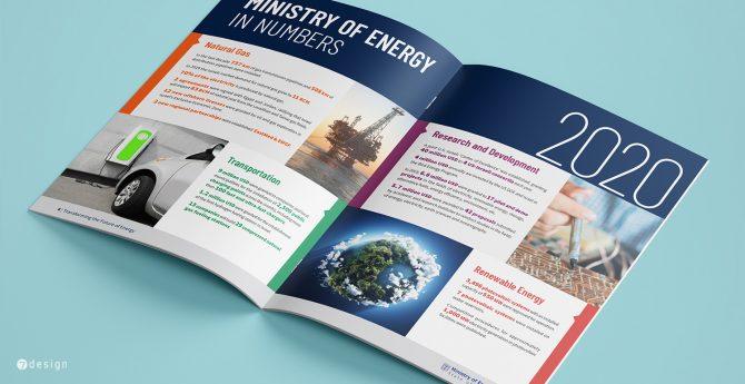 משרד האנרגיה - עיצוב כפולה חוברת משקיעים