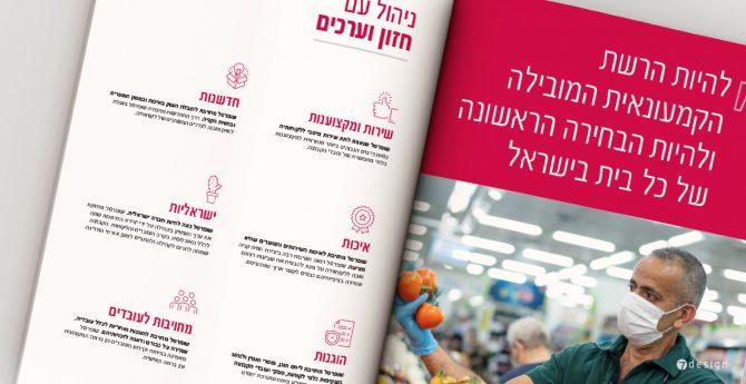 עיצוב כפולת עמודים - חזון וערכים